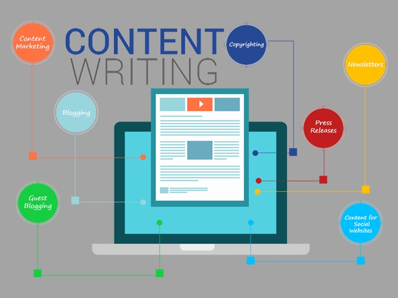Blog Writing and Site Content